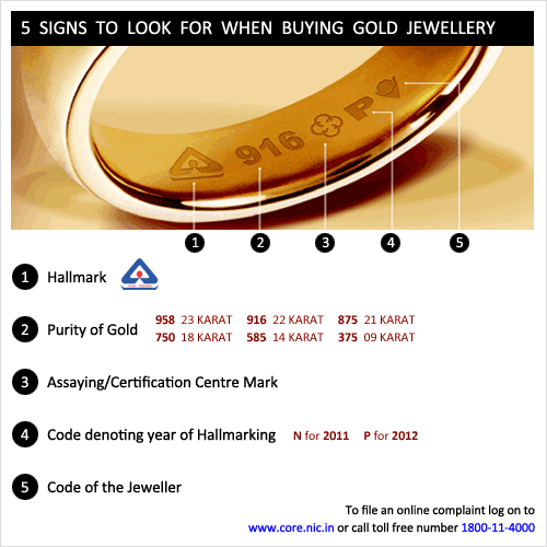 How do I check the purity of gold used in my gold jewellery