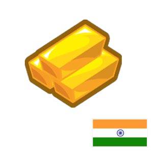 Gold Prices in India Graph Gold Price India Today Gold