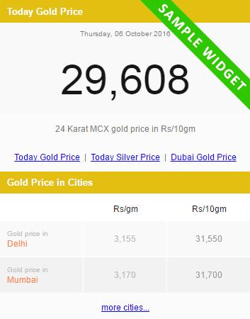 Gold Price Widget Goldpriceindia